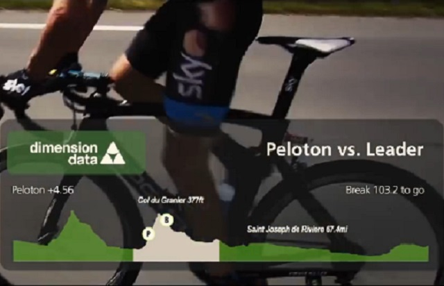 Dimension Data to provide real-time data at the Tour de ...