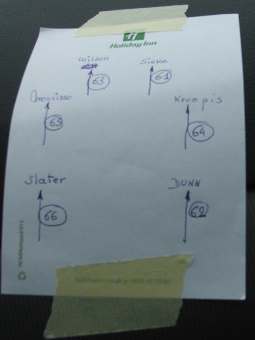 A note showing which rider's bike is in which position on the rack