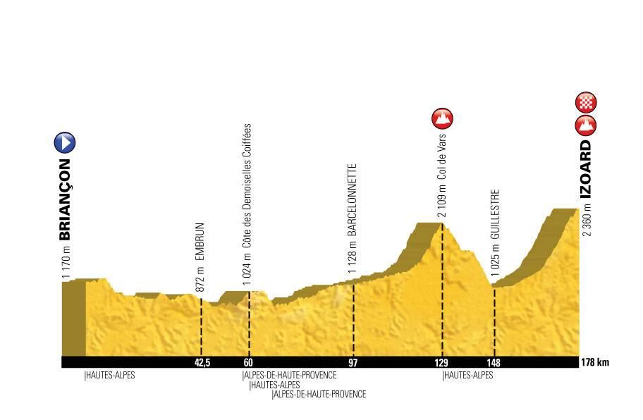 etape-du-tour-2017