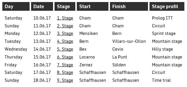 Tour de Suisse 2017 stages